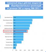 7 квадратных метров – Ответы@Mail.Ru: 7 квадратных километров — это сколько? 14000 это-то понятно, я имею в виду много это или мало?