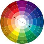 Цвет кремовый с чем сочетается – какой цвет сочетается с другими для женщин, таблица и как правильно подобрать