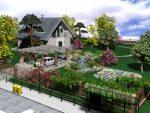 Дачные участки с домами фото – Планировка дачного участка — схемы грамотного зонирования с фото примерами