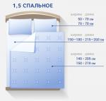 Двуспальная постель размеры – виды стандартных комплектов, односпального пододеяльника, для евро кровати, двуспальный queen