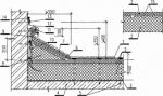 Фигурные крыши – Как построить сводчатую купольную крышу для коттеджа. Проекты круглой купольной кровли с разными типами стропил для частных домов – чертежи и фотографии арочных крыш в виде полусферы