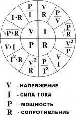 Формула напряжение ток мощность – Формула сопротивления тока. Как найти, вычислить электрическое сопротивление по закону Ома. Как найти сопротивление формула через мощность и силу тока