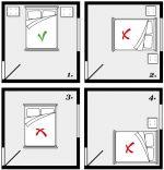 Как лучше расположить кровать в спальне