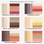 Какого цвета делать прихожую – классификация отделочных вариантов, выбор оттенка, инструкция начинающему дизайнеру