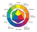 Картинки сочетание цветов – Теория цвета для фотографа: цветовой круг и гармоничные сочетания цветов | «Fotoаз»