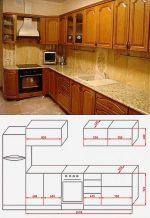 Кухонной мебели – Изготовление кухонной мебели своими руками: пошаговая инструкция (видео)