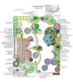 Ландшафтный дизайн чертежи – Планы, генплан, разбивочный чертеж, проект, дизайн-проект, дендроплан, посадочный чертеж