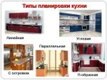 Проект на тему кухня