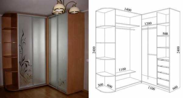 шкаф угловой внутри фото