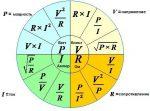 Ток мощность напряжение формула – Основные электротехнические формулы. Мощность. Сопротивление. Ток. Напряжение. Закон Ома.